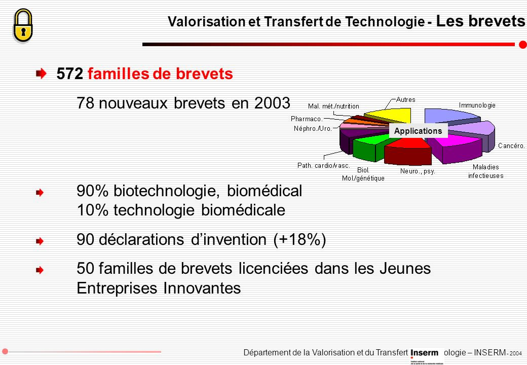 90% biotechnologie, biomédical 10% technologie biomédicale