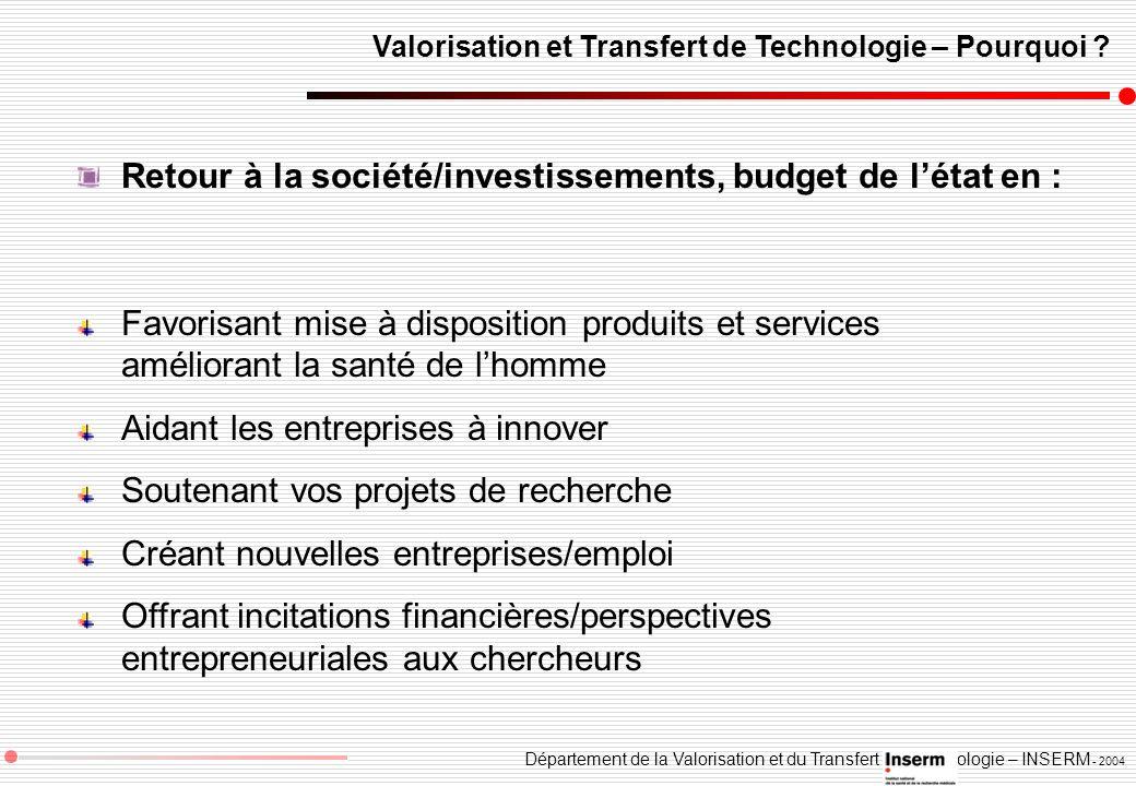 Retour à la société/investissements, budget de l'état en :
