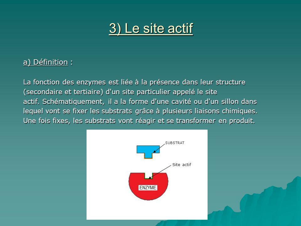 3) Le site actif a) Définition :