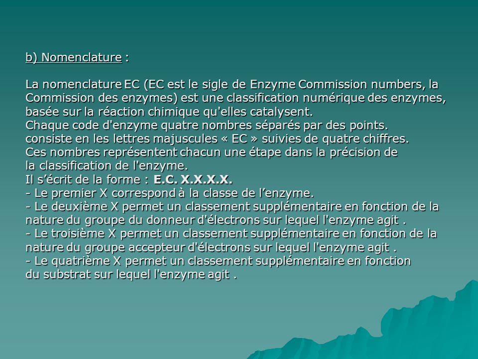 b) Nomenclature : La nomenclature EC (EC est le sigle de Enzyme Commission numbers, la.