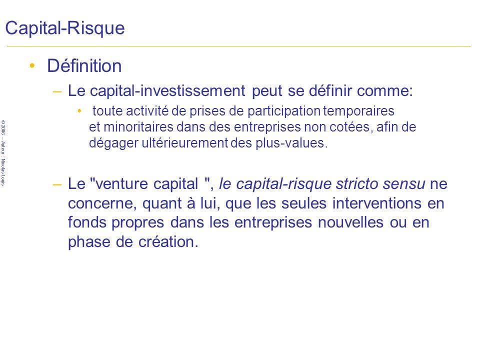 Capital-Risque Définition