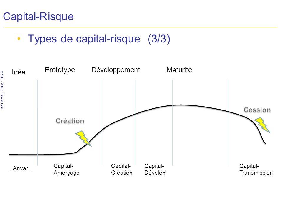 Types de capital-risque (3/3)