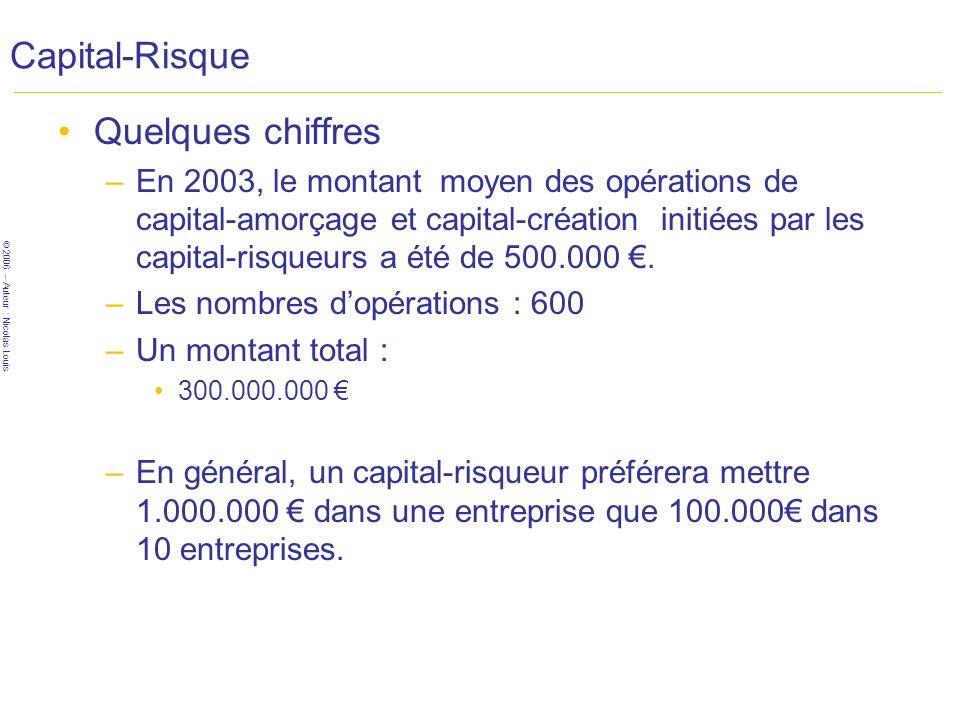 Capital-Risque Quelques chiffres