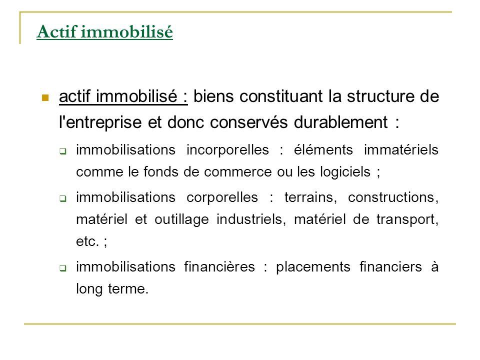 Actif immobilisé actif immobilisé : biens constituant la structure de l entreprise et donc conservés durablement :