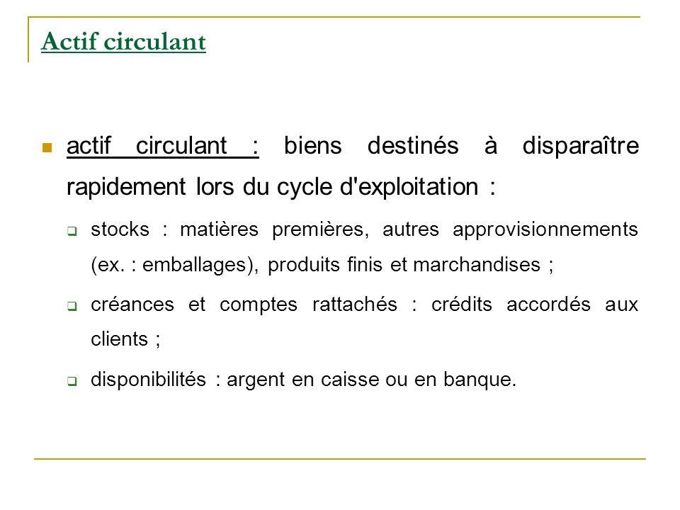Actif circulant actif circulant : biens destinés à disparaître rapidement lors du cycle d exploitation :