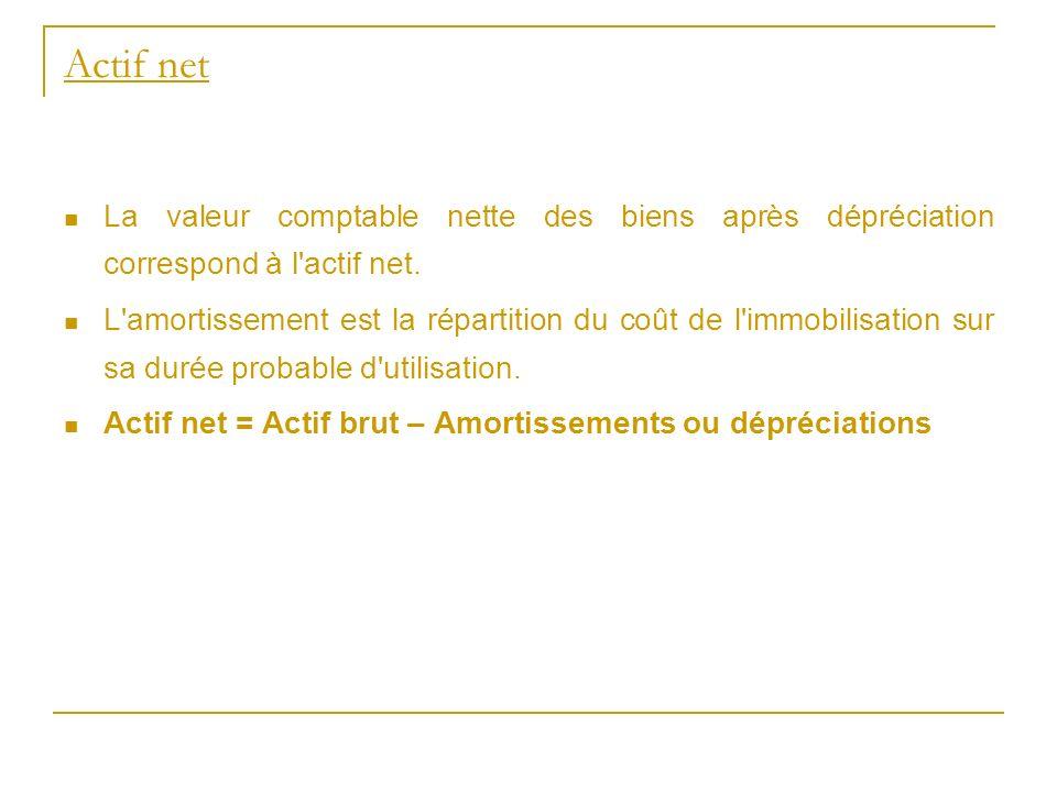Actif net La valeur comptable nette des biens après dépréciation correspond à l actif net.