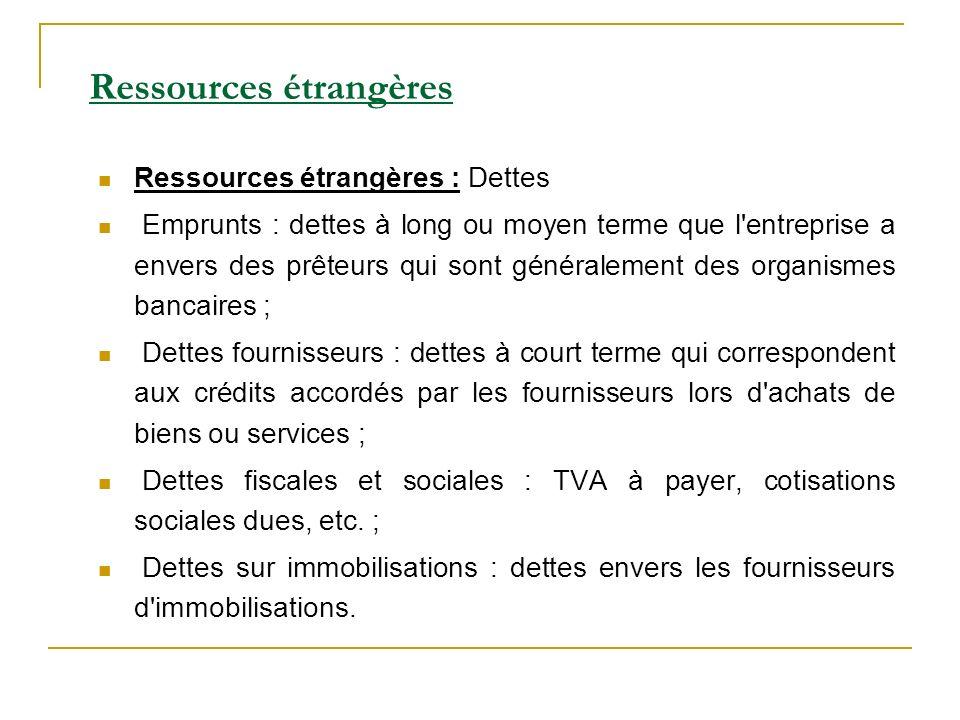 Ressources étrangères