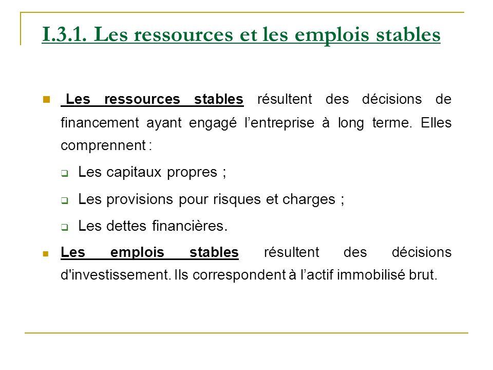 I.3.1. Les ressources et les emplois stables