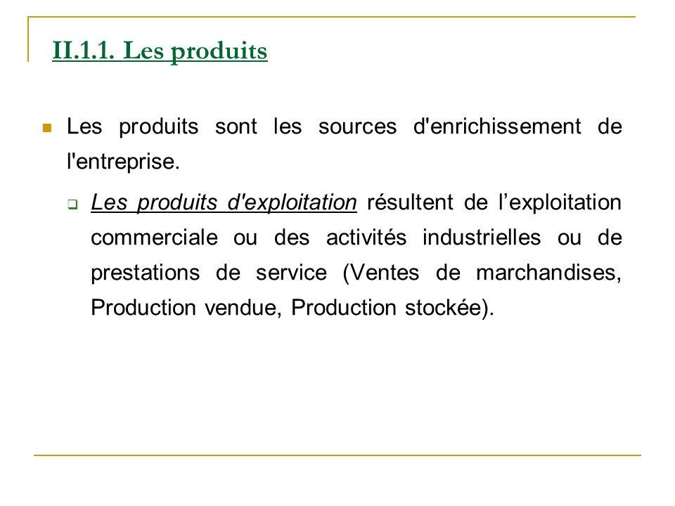 II.1.1. Les produits Les produits sont les sources d enrichissement de l entreprise.