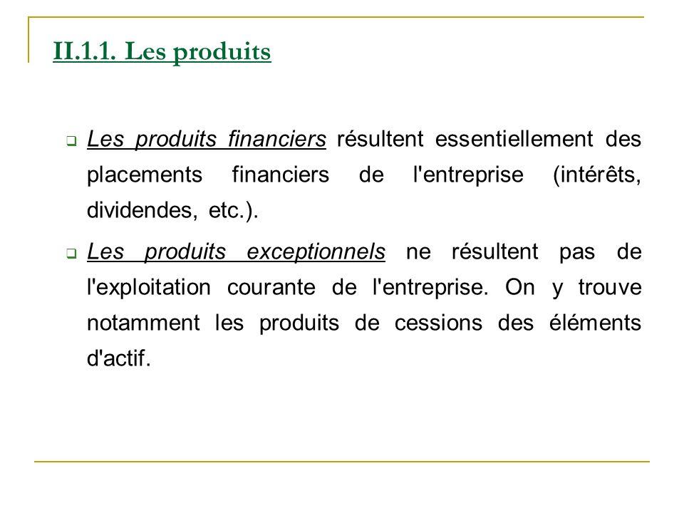 II.1.1. Les produitsLes produits financiers résultent essentiellement des placements financiers de l entreprise (intérêts, dividendes, etc.).