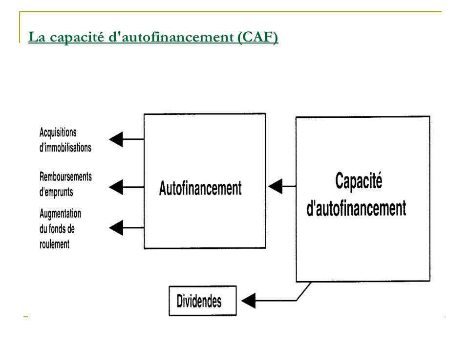 La capacité d autofinancement (CAF)