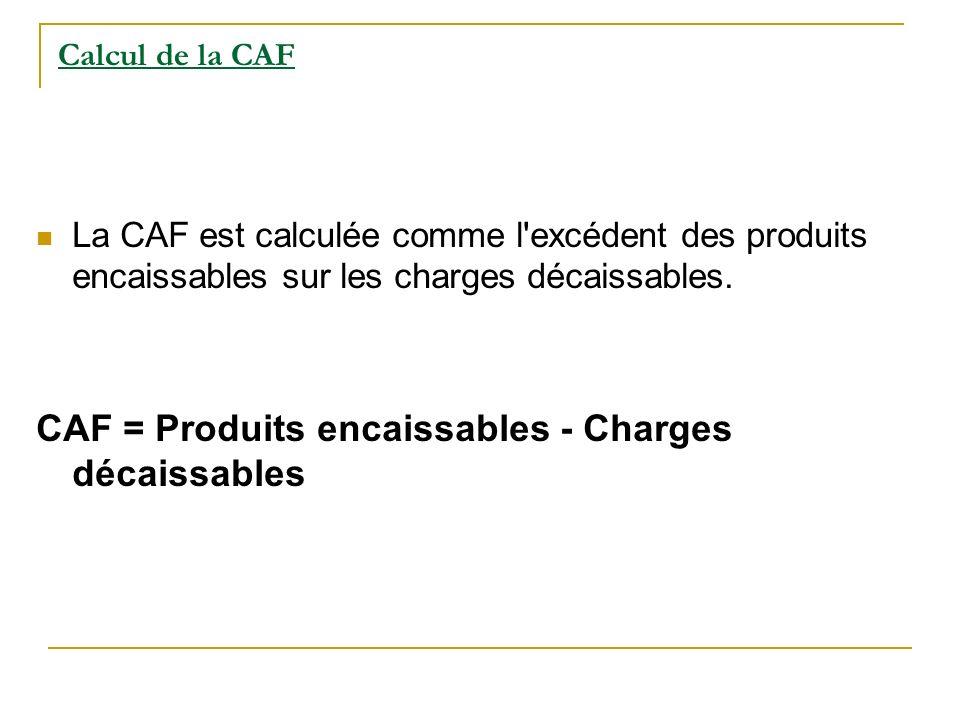 CAF = Produits encaissables - Charges décaissables
