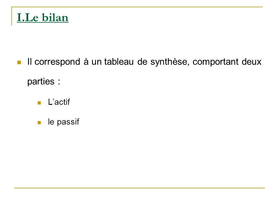 I.Le bilan Il correspond à un tableau de synthèse, comportant deux parties : L'actif le passif