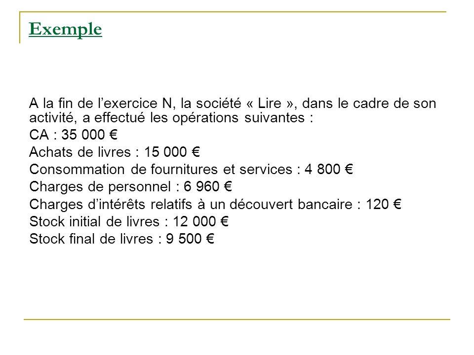 Exemple A la fin de l'exercice N, la société « Lire », dans le cadre de son activité, a effectué les opérations suivantes :