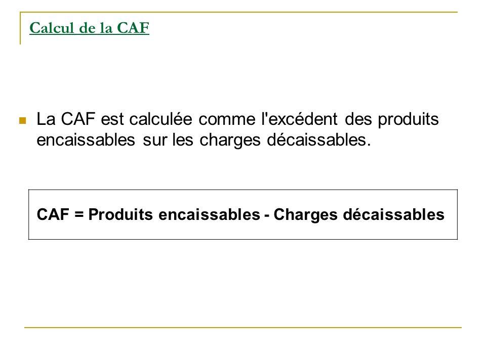 Calcul de la CAF La CAF est calculée comme l excédent des produits encaissables sur les charges décaissables.