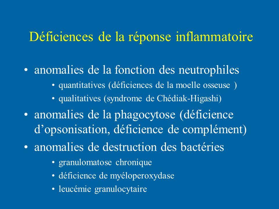 Déficiences de la réponse inflammatoire