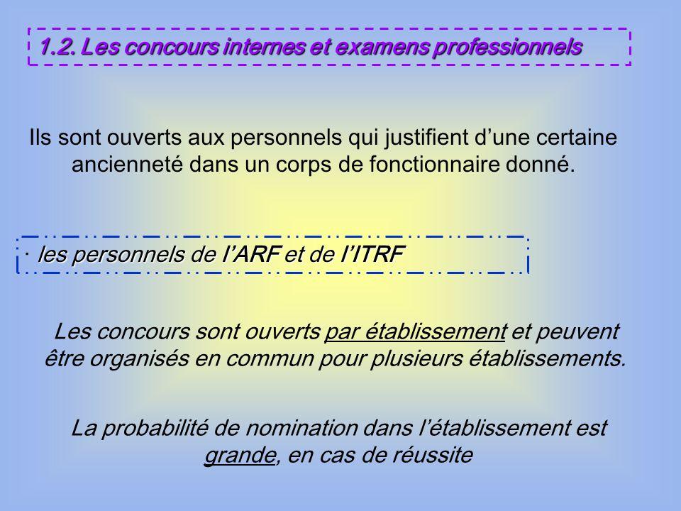 1.2. Les concours internes et examens professionnels