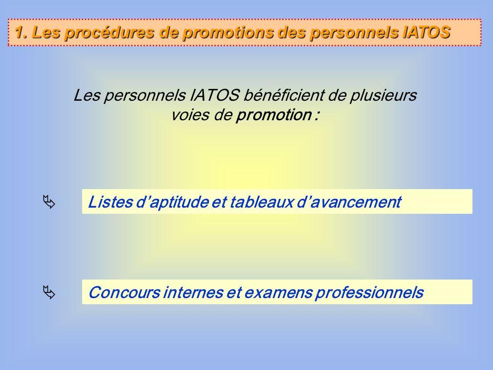 Les personnels IATOS bénéficient de plusieurs voies de promotion :