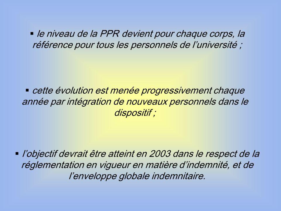  le niveau de la PPR devient pour chaque corps, la référence pour tous les personnels de l'université ;