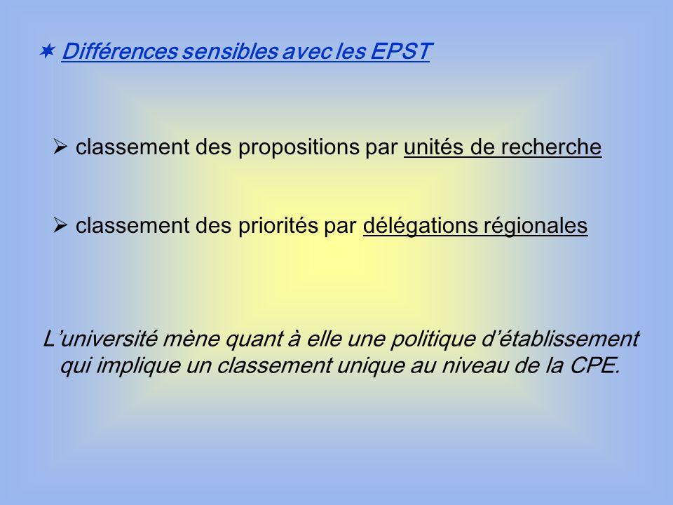  Différences sensibles avec les EPST