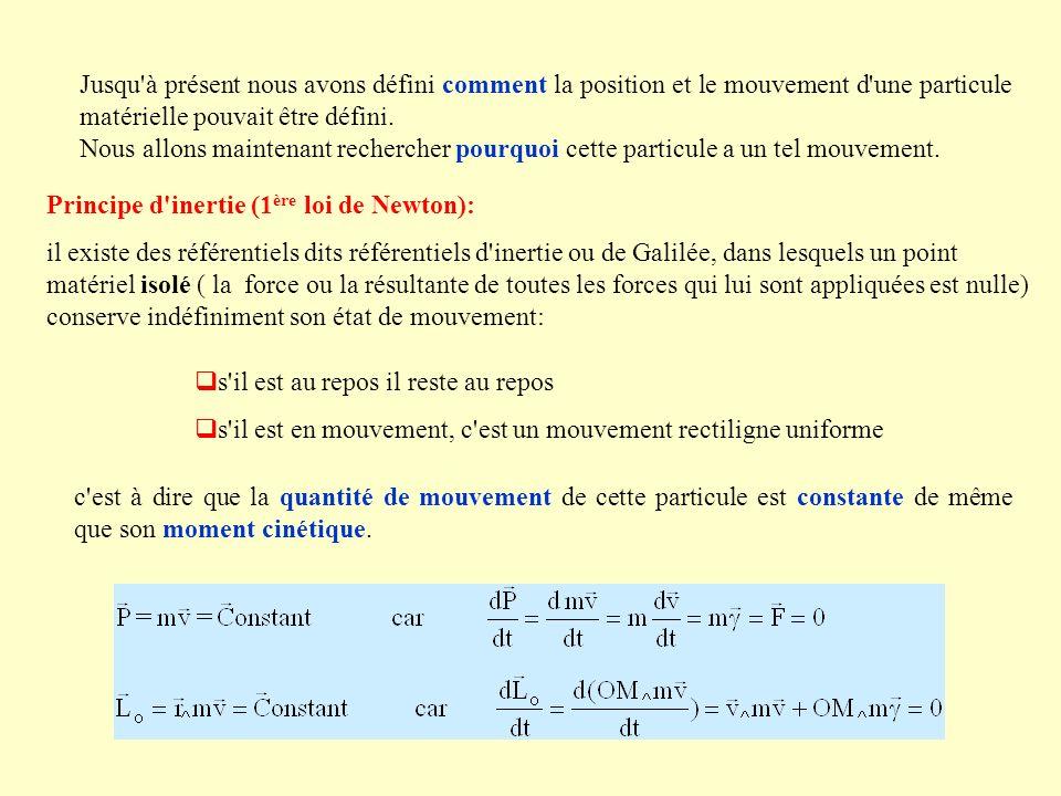 Jusqu à présent nous avons défini comment la position et le mouvement d une particule matérielle pouvait être défini.