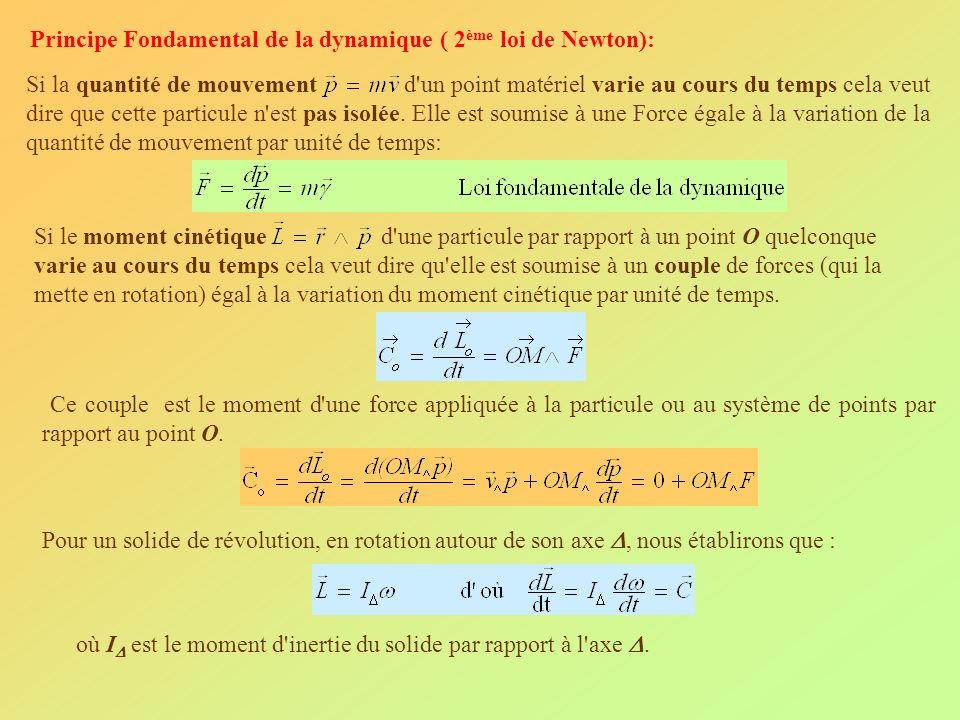 Principe Fondamental de la dynamique ( 2ème loi de Newton):