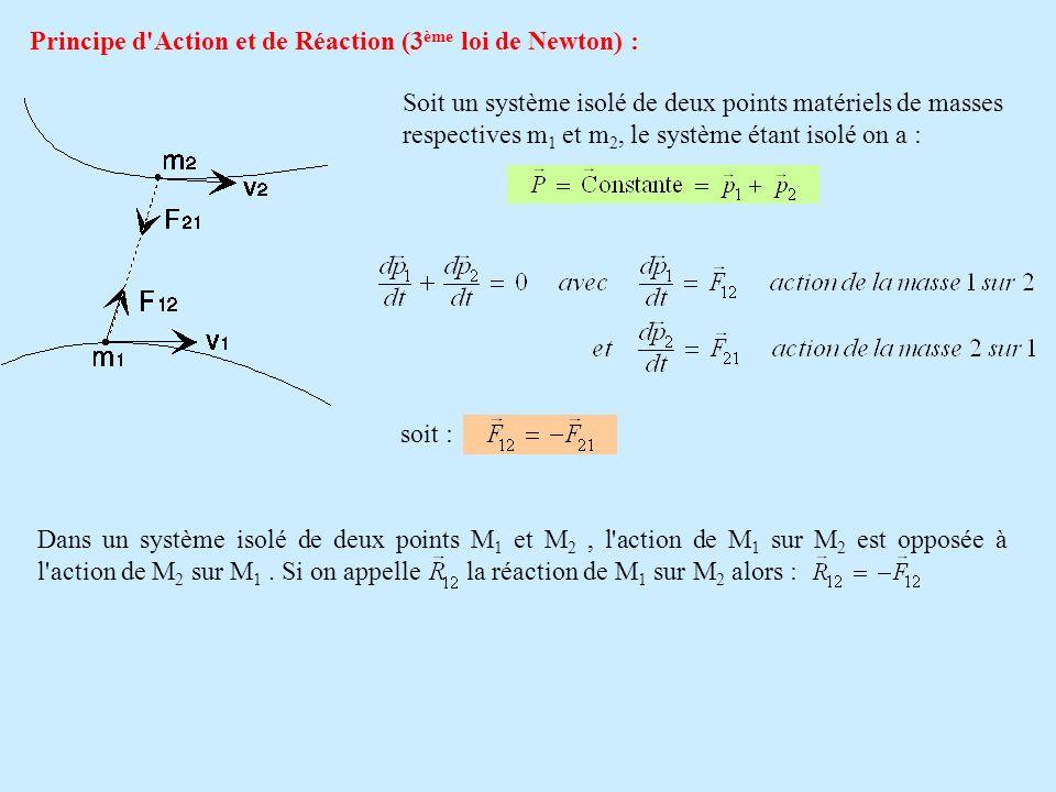 Principe d Action et de Réaction (3ème loi de Newton) :