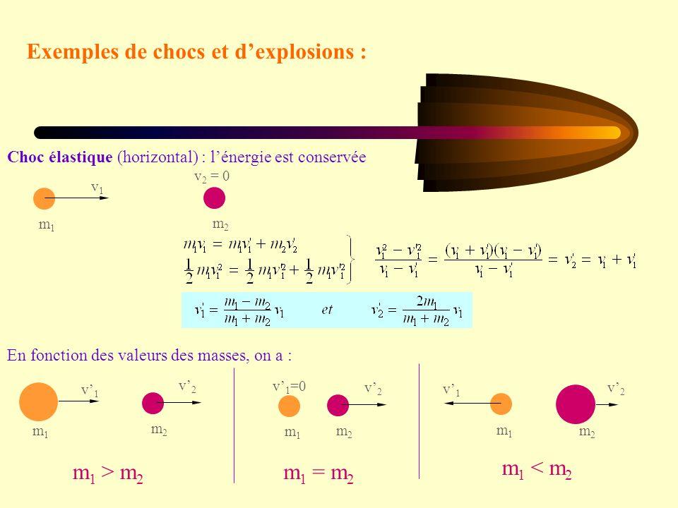 Exemples de chocs et d'explosions :