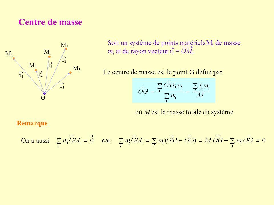Centre de masse Soit un système de points matériels Mi de masse mi et de rayon vecteur ri = OMi. M1.
