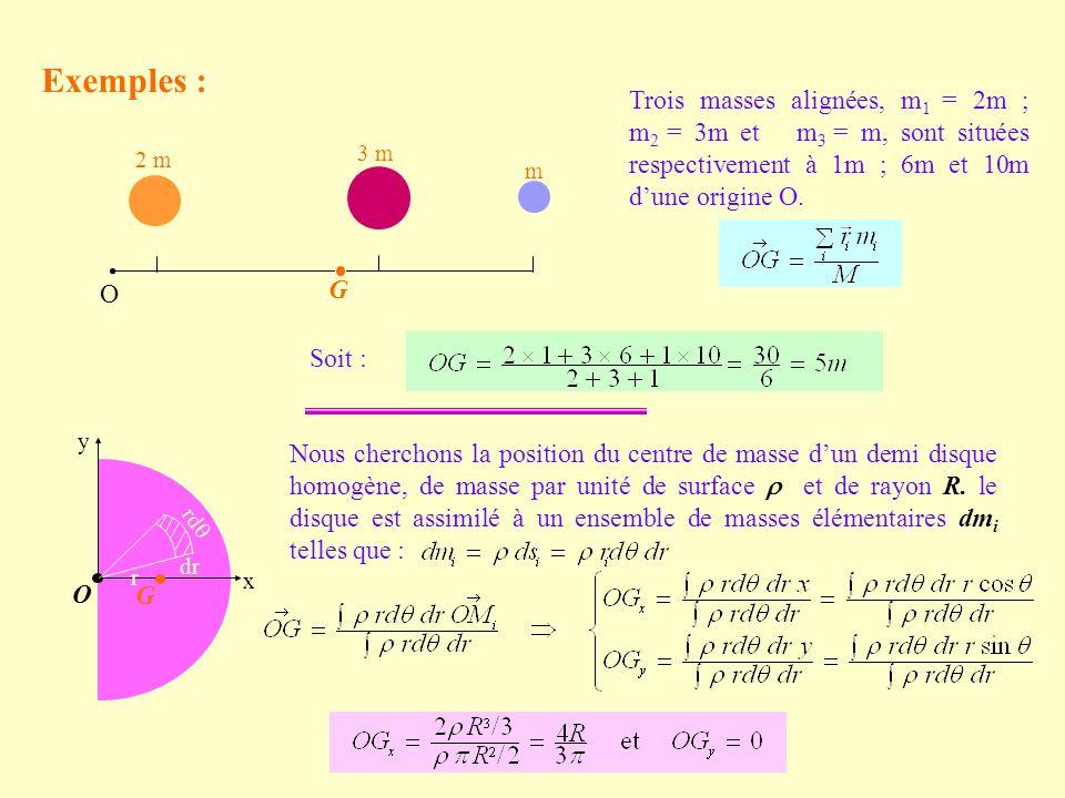 Exemples : Trois masses alignées, m1 = 2m ; m2 = 3m et m3 = m, sont situées respectivement à 1m ; 6m et 10m d'une origine O.