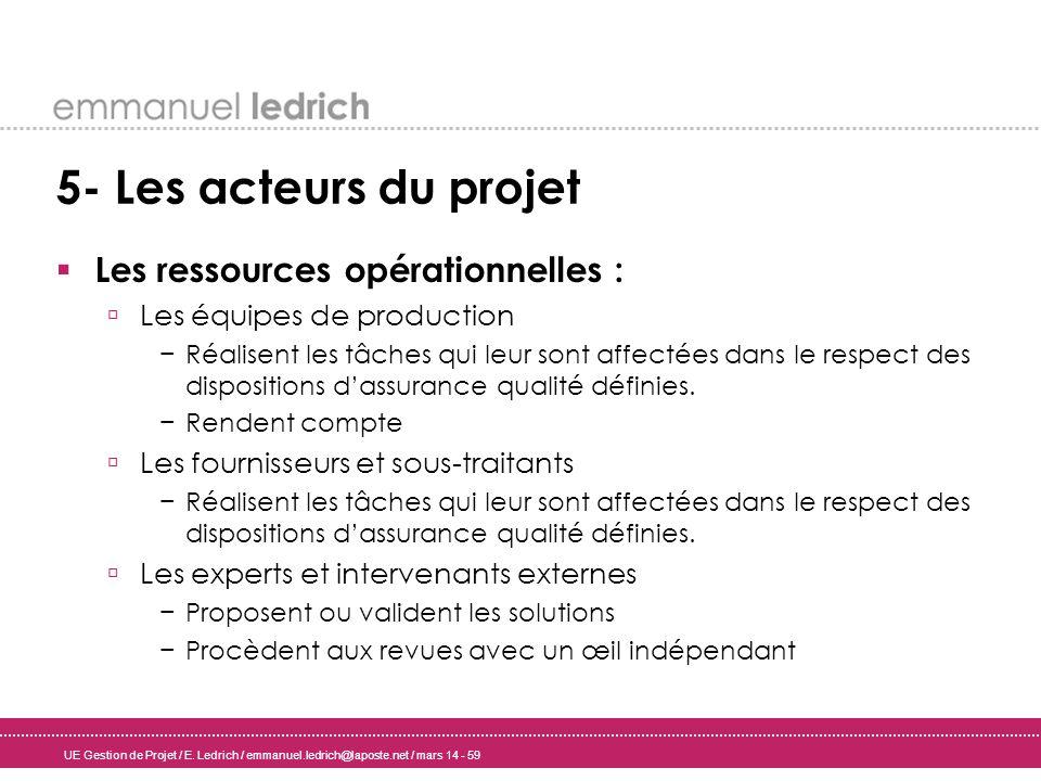 5- Les acteurs du projet Les ressources opérationnelles :