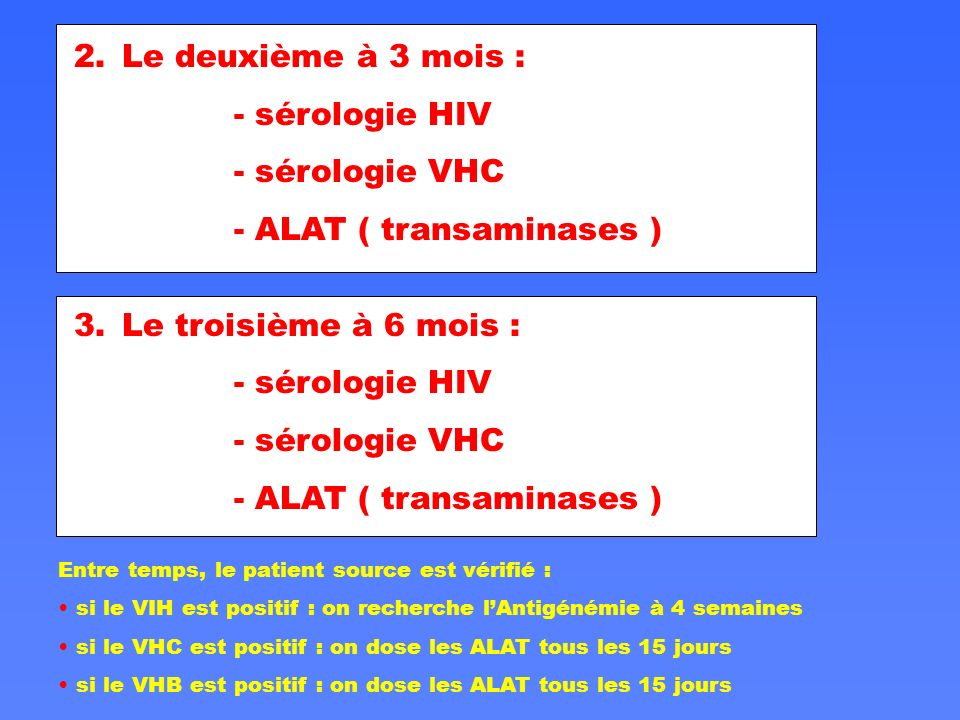 - ALAT ( transaminases )