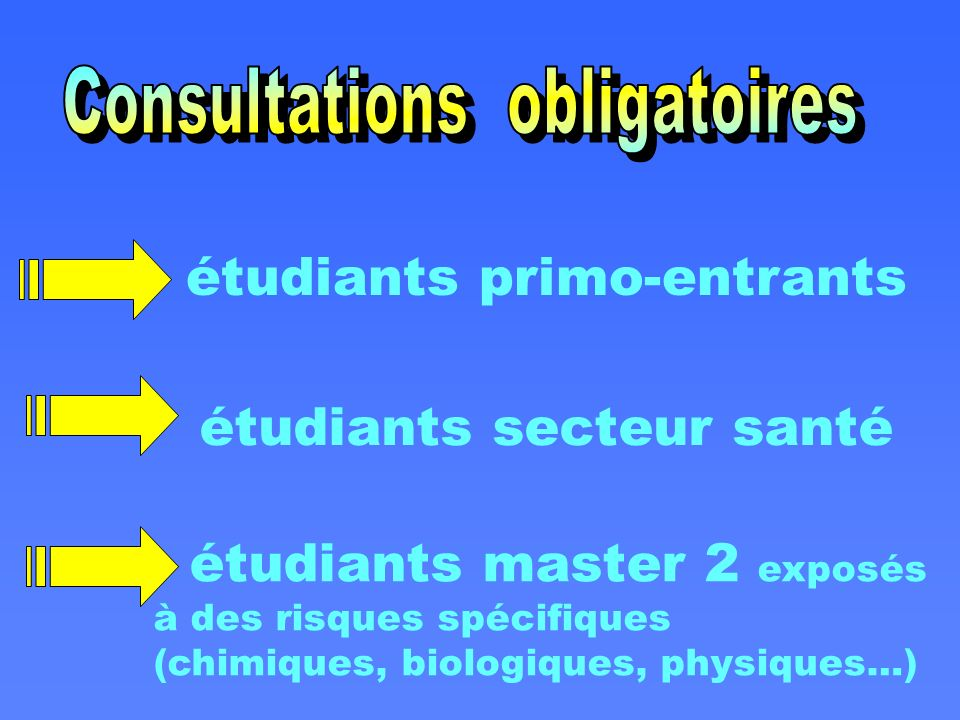 Consultations obligatoires