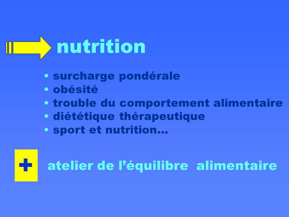 + nutrition atelier de l'équilibre alimentaire surcharge pondérale