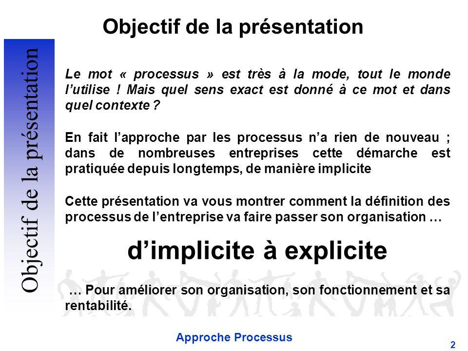Objectif de la présentation d'implicite à explicite