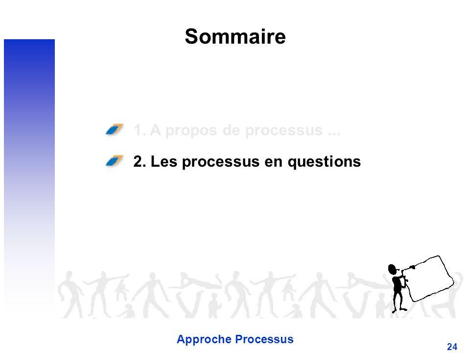 Sommaire 1. A propos de processus ... 2. Les processus en questions