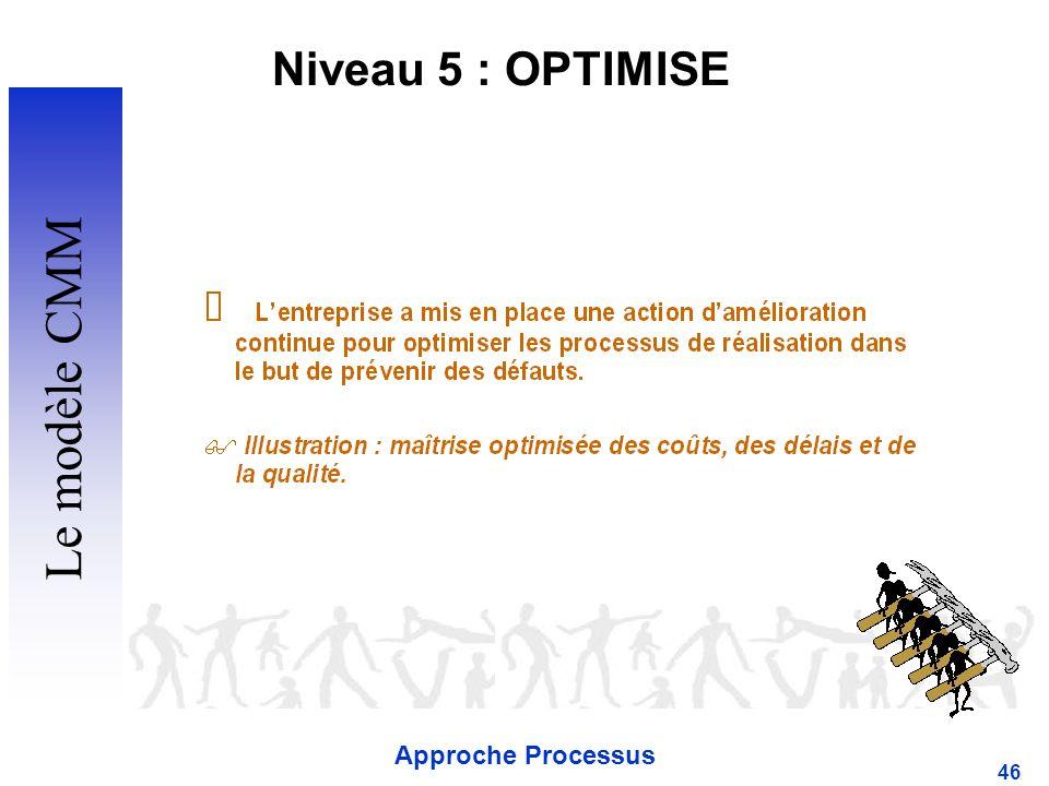 Niveau 5 : OPTIMISE Le modèle CMM Approche Processus
