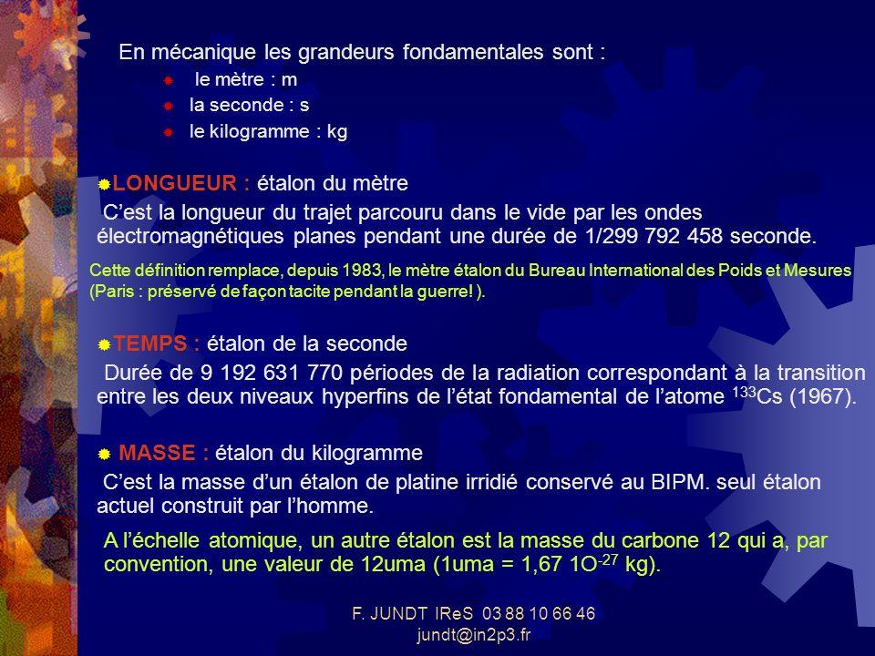 F. JUNDT IReS 03 88 10 66 46 jundt@in2p3.fr