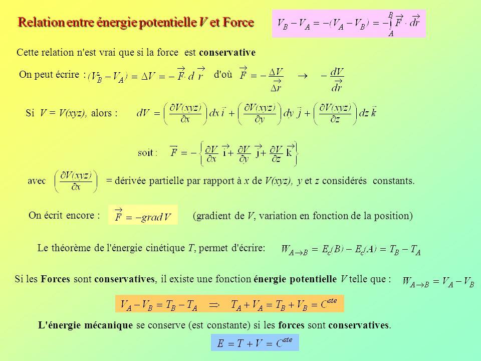Relation entre énergie potentielle V et Force