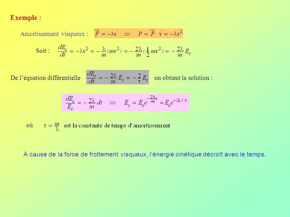 Exemple : Amortissement visqueux : Soit : De l'équation différentielle