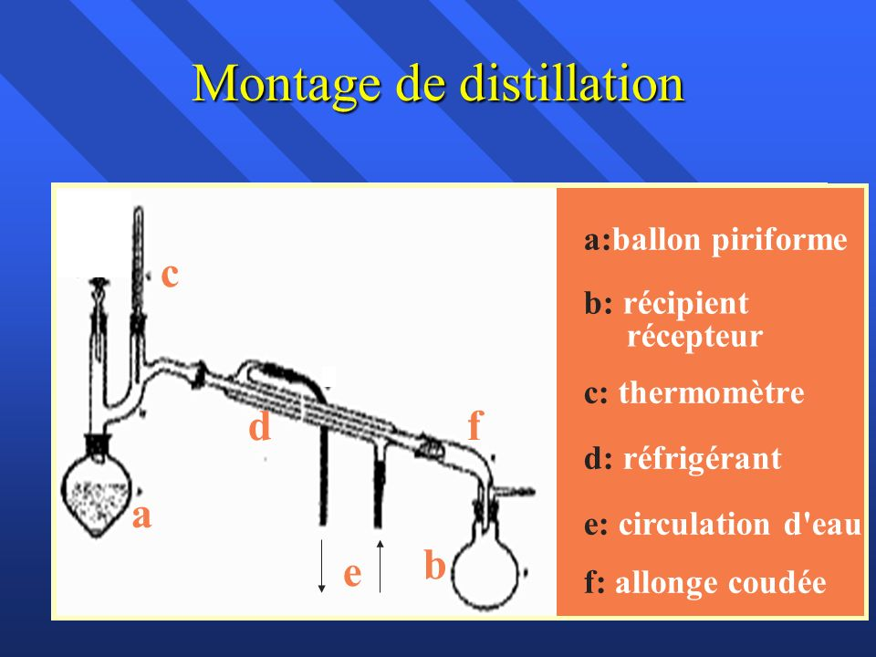 Montage de distillation
