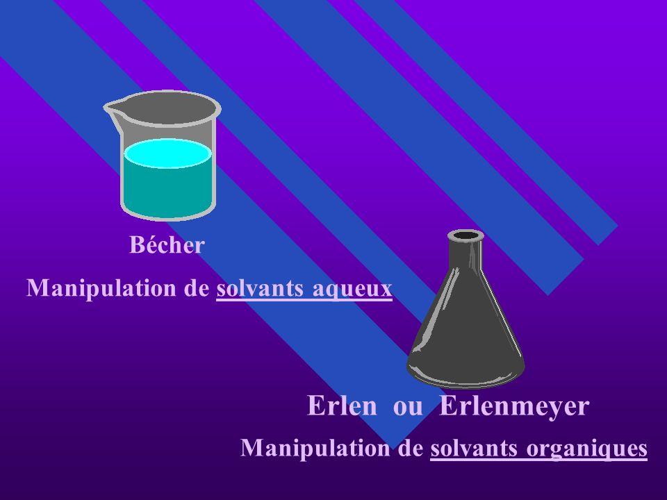 Manipulation de solvants aqueux