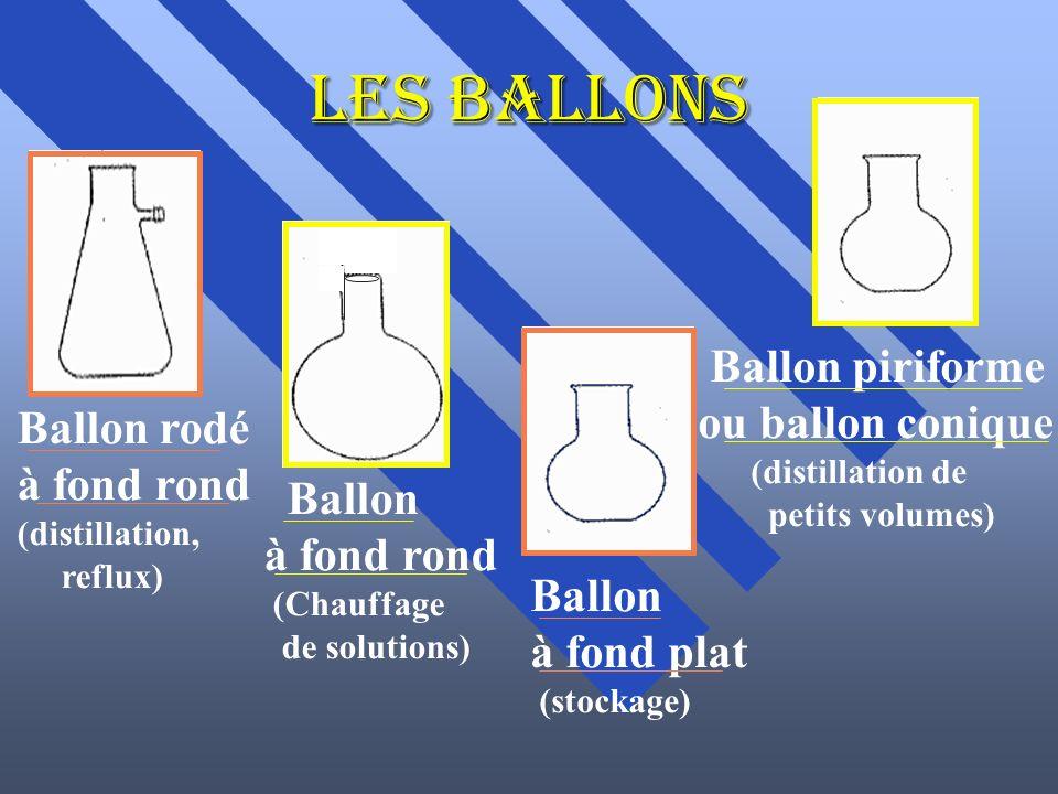 Les Ballons Ballon piriforme ou ballon conique Ballon rodé à fond rond