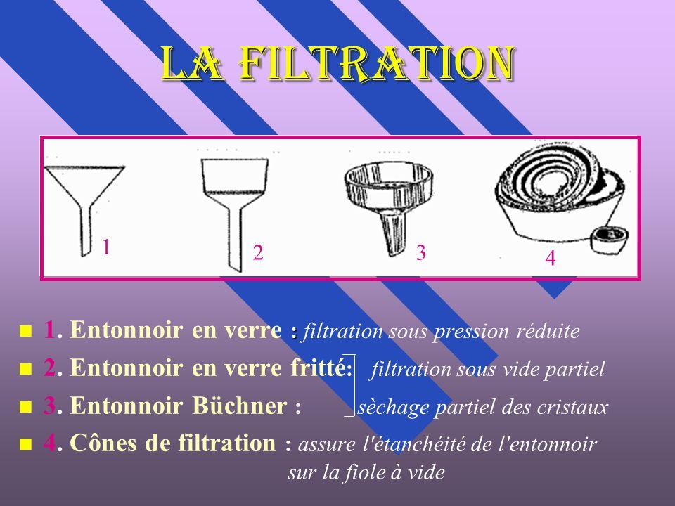 la filtration 1. Entonnoir en verre : filtration sous pression réduite
