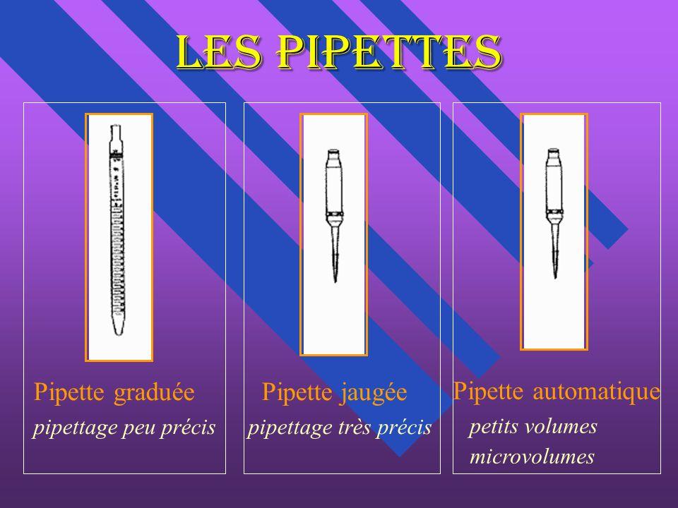 LES pipettes Pipette graduée Pipette jaugée Pipette automatique