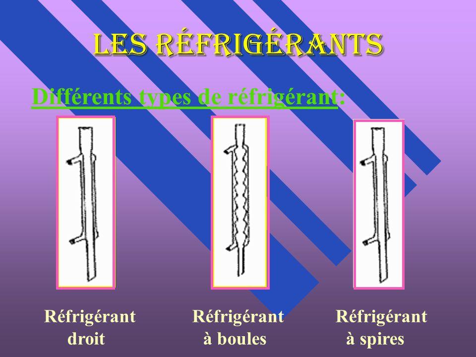 Les réfrigérants Différents types de réfrigérant:
