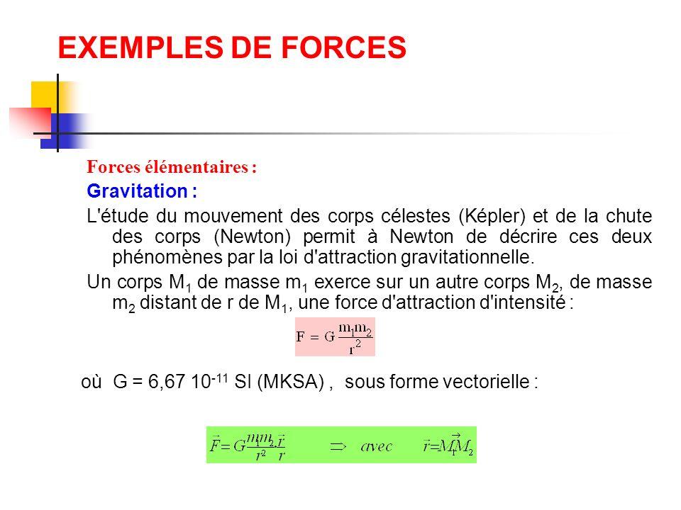 EXEMPLES DE FORCES Forces élémentaires : Gravitation :