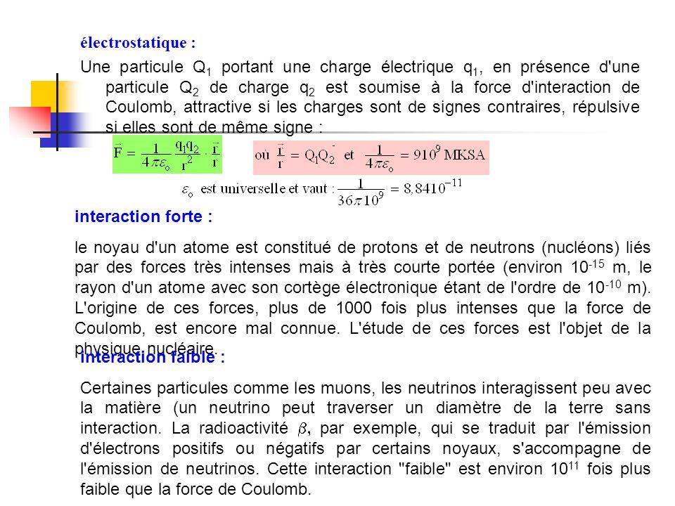 électrostatique :