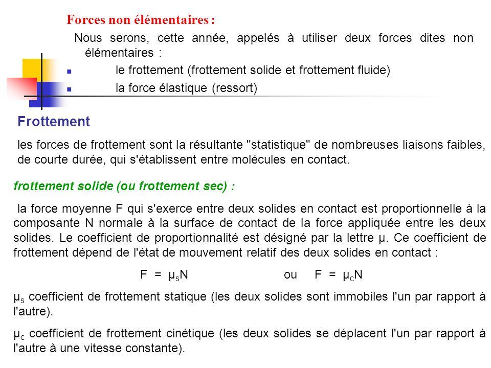 Forces non élémentaires :