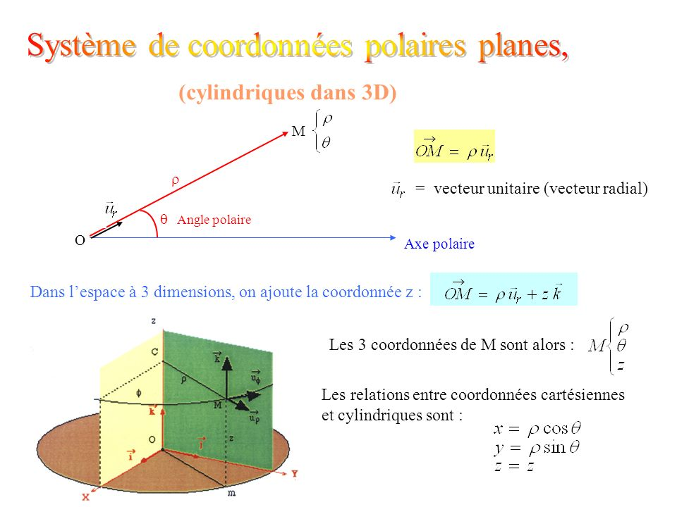 Système de coordonnées polaires planes,